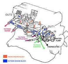 bmw e36 m42 wiring diagram bmw image wiring diagram similiar bmw 325i cooling system diagram keywords on bmw e36 m42 wiring diagram