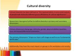 cultural diversity essays essays on cultural diversity assimilation essay mba admission