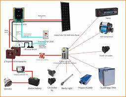 boat solar panel wiring diagram 12v rv deep red a self build 12 volt solar panel wiring diagram pdf boat solar panel wiring diagram 12v rv deep red a self build motorhome at regulator 2