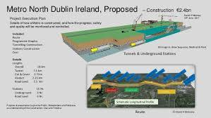 Metro North Dublin Construction Explained
