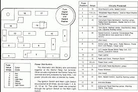 2001 e150 fuse diagram data wiring diagram schema 2001 e150 fuse diagram wiring diagram library 2001 grand marquis fuse diagram 2001 e150 fuse diagram