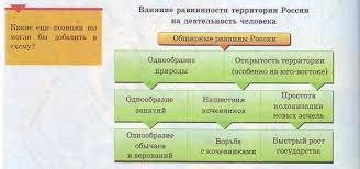 Человек и литосфера Гипермаркет знаний Влияние равнинности территории России на деятельность человека