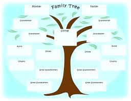 Drawing A Family Tree Template Free Family Tree Template Build A Templates Easy Drawing