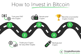 How much was a bitcoin worth in 2009? How To Invest In Bitcoin Cryptomaniaks