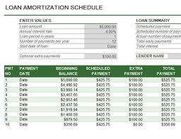 Loan Amortization Calculator Annual Payments Loan Amortization Quarterly Payments Stack Overflow