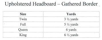 Yardage Chart Farmington Fabrics Headboard Yardage Chart