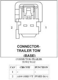 similiar jeep trailer wiring diagram keywords jeep trailer hitch wiring diagram on jeep trailer wiring diagram