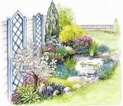 Small Picture 306 best garden design images on Pinterest Landscaping Garden