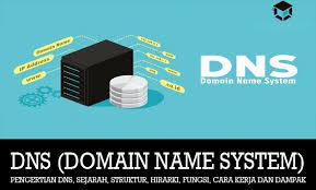 Berikut hirarki dari domain name system. Pengertian Dns Struktur Hirarki Fungsi Cara Kerja Dampak
