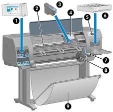 принтеры серии <b>HP</b> Designjet Z6100
