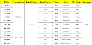 Voltage Wattage Chart Led Power Supply Low Voltage Transformer Controller All Voltage All Wattage