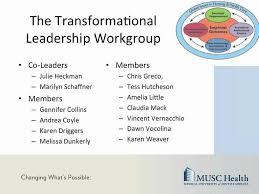 transformational leadership in nursing essay < coursework academic transformational leadership in nursing essay