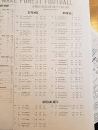 Wake Forest Depth Chart