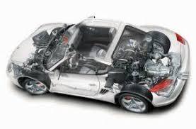 porsche cayman parts diagram porsche gt porsche cayman engine diagram engine car parts and component diagram