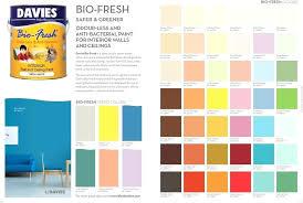 Davies Paint Exterior Color Combination Ameriblog Info