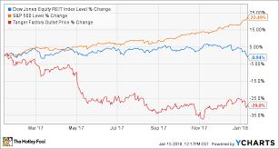 2 High Yield Dividend Stocks Id Buy Right Now The Motley Fool