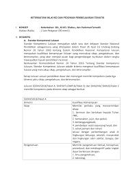 Rpp seni budaya smp kurikulum 2013 kelas 7 1. Rpp Budaya Melayu Riau Smp Revisi Sekolah