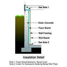 Basement Insulation Detail For Walls - Insulating block walls exterior