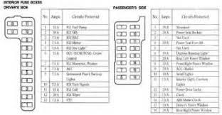 similiar 2001 honda accord fuse box location keywords honda accord fuse box diagram honda tech