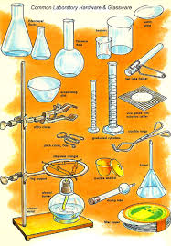 chemistry science experiments so for your enjoyment and education we present the updated golden book of chemistry experiments the united nuclear edition