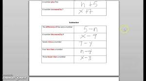 translate into an algebraic expression 5 digit addition with translating words expressions worksheets free algebraic
