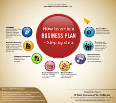 Infographic On How To Write A Business Plan Step By Step
