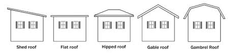 I picked a shed roof, which is flattish type roof with a low roof angle.  If you get snow, I wouldn't pick a shed style roof design.