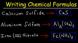 How To Write Ionic Formulas With Polyatomic Ions