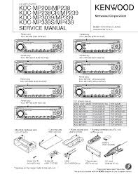 kenwood radio wiring harness diagram kenwood image kenwood car audio wiring diagram wiring diagram and hernes on kenwood radio wiring harness diagram