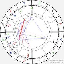 Star Sign Birth Chart Gloria Star Birth Chart Horoscope Date Of Birth Astro