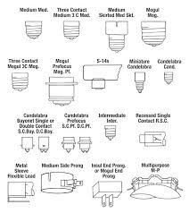 types of light bulb sockets base types intended for light bulb socket plan 5 light bulb types of light bulb sockets light bulb socket sizes