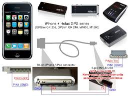 similiar ipod charger pinout keywords iphone pinout diagram iphone engine image for user manual