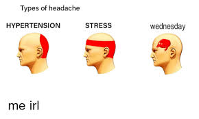 Hypertency Types Of Headaches Hypertension