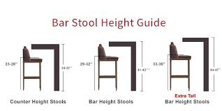 Stool height for 36 counter Chart Bar Stools For 36 Counter Monumental Fantastic Stool Height 91 On Stylish Home Design Interior Karennarvasacom Bar Stools For 36 Counter Karennarvasacom