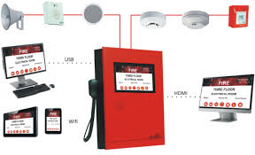 addressable fire alarm system smoke detector heat detector addressable fire detection and voice notification system is the advanced version of fire alarm system this system helps to monitor and provide the instant