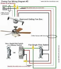 ceiling fan switch wiring diagram useful info how to s ceiling fan switch ceiling fan and ceilings