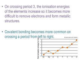 Periodicity Trends in Bonding Across Period 3. On crossing period ...