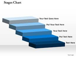 Step Chart In Powerpoint Stages Chart Step Powerpoint Template Slide Presentation