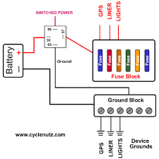 fuse block & ground block wiring motorcycle electrical pinterest how to ground a circuit breaker box at Fuse Box Grounding