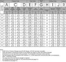 Api Flange Manufacturer India Api 6a Flange Dimensions Weight