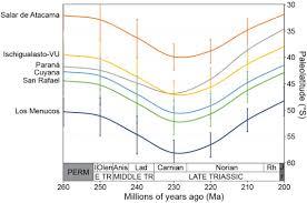 10 história de um amor (historia de un amor) carlos almarán/edson borges. The Paleoclimatic Context For South American Triassic Vertebrate Evolution Sciencedirect