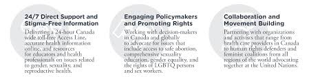 Planned Parenthood Doctors Note About Action Canada For Sexual Health And Rights