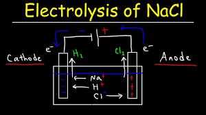 electrolysis of sodium chloride electrochemistry