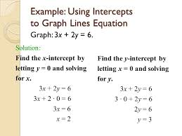 example using intercepts to graph lines equation