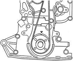 1999 kia sephia belt diagram 1999 auto wiring diagram schematic how do i set a timing mark for a 1999 kia sephia on 1999 kia sephia