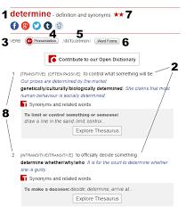 Word Origins Website Anatomy Of A Dictionary Entry