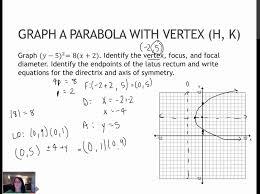 149 graph a parabola with vertex at h k 7 3