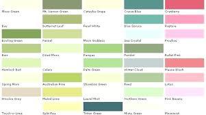 Home Depot Paint Chart Home Depot Paint Chips Mascaact Org