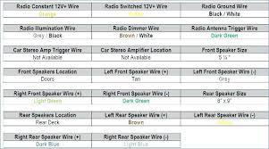 2003 toyota camry radio wiring diagram wiring diagram for you • 2003 toyota radio wiring diagram wiring diagrams u2022 rh 26 eap ing de 2002 toyota camry wiring diagram 2003 chevy silverado radio wiring diagram