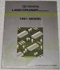 1991 toyota land cruiser electrical wiring diagram (fj80 series 1989 toyota pickup ignition wiring diagram at 1993 Toyota Land Cruiser Wiring Diagram